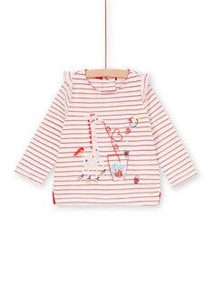 Camiseta de rayas Lurex®, de color rojo y blanco, para bebé niña LICANTEE / 21SG09M1TML001